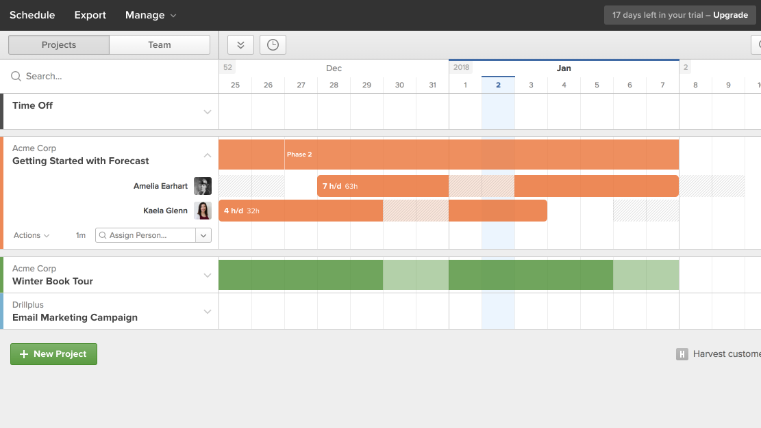 The Projects Schedule View